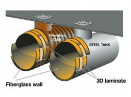 3D fabric for double wall tank